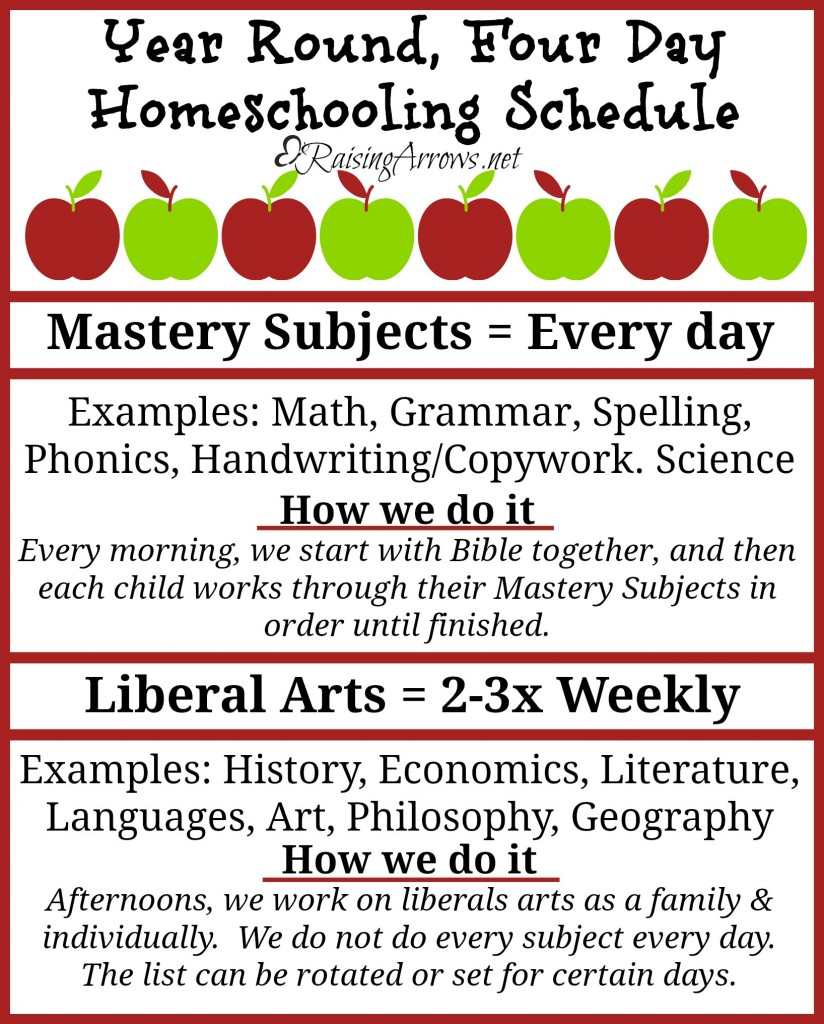 Year Round, 4 Day a Week Homeschooling Schedule - how we make it work!